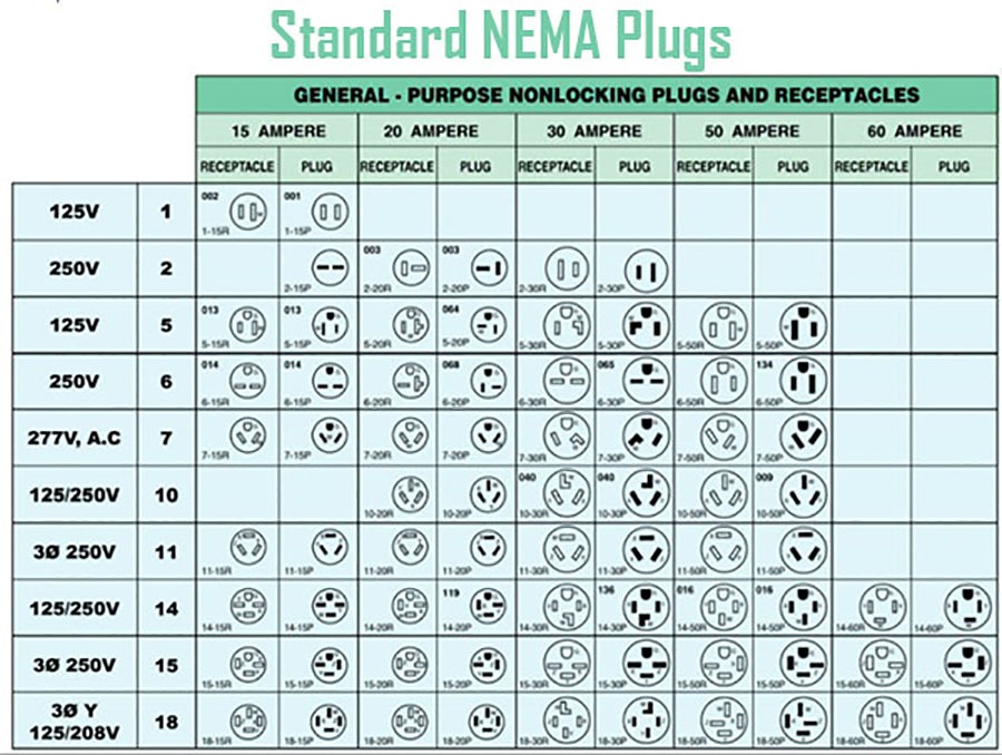 240 volt outlet wiring diagram 50 amp plug wiring diagram